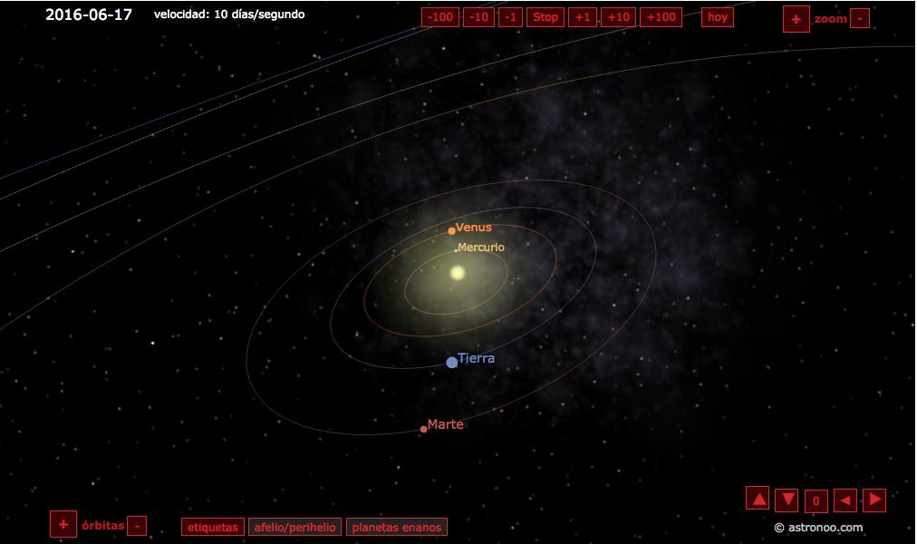 Recursos Para Conocer Los Planetas Y El Sistema Solar Eniac