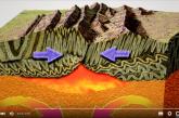 Recursos para conocer la formación de las montañas