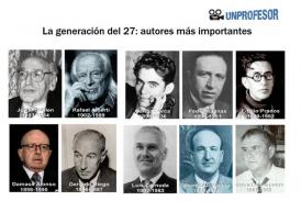 Herramientas para estudiar la Generación del 27
