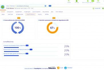 Nuevo Alexia Pro, gestión y comunicación especializada en centros