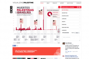 Visualizandopalestina