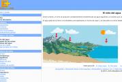 Herramientas on line para trabajar sobre meteorología y clima