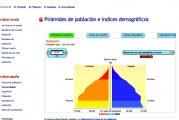 Webs para ampliar conocimientos sobre la pirámide poblacional