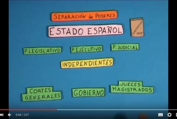 Recursos para enseñar el sistema político español