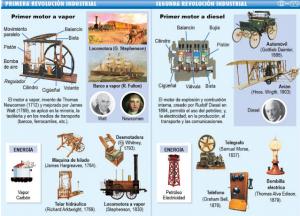 rev. industrial 3